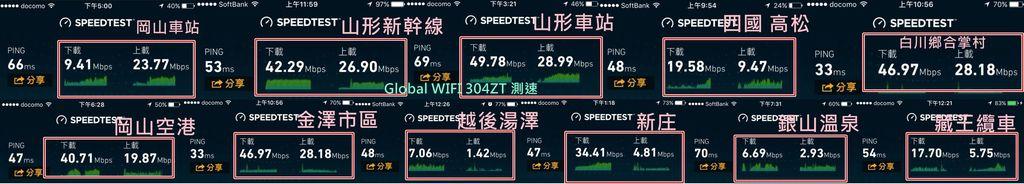 Global wifi 304zt 測速-KSK-201701
