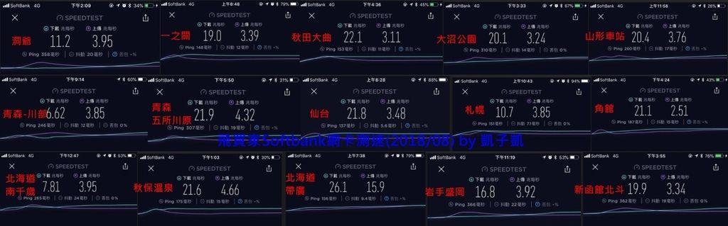 飛買家最新SOFTBANK日本網卡測速DATA-test by 凱子凱-201808