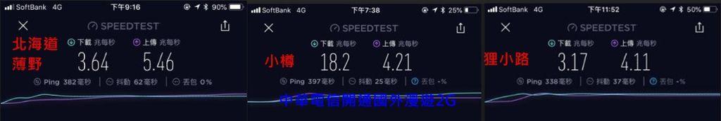 中華2GB-249國外漫遊方案