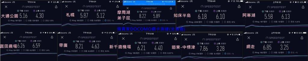 飛買家-一代DOCOMO網卡測速by KSK-北海道
