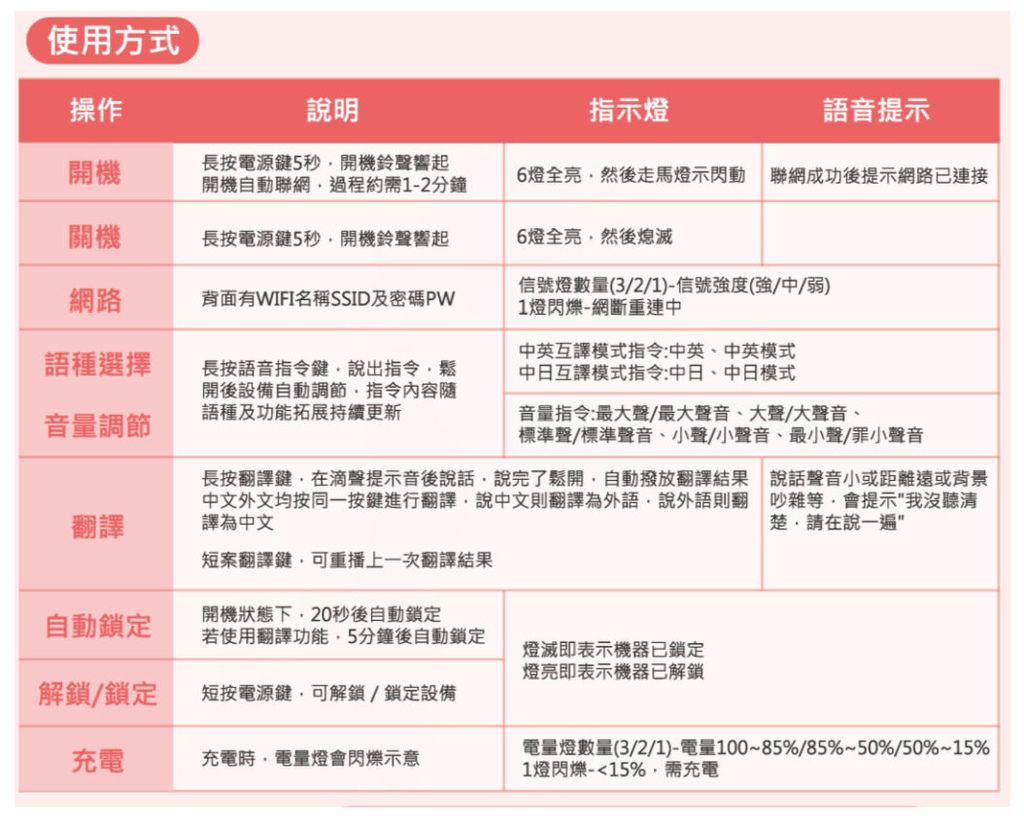 飛買家-2018新產品-翻譯wifi機-KSK2
