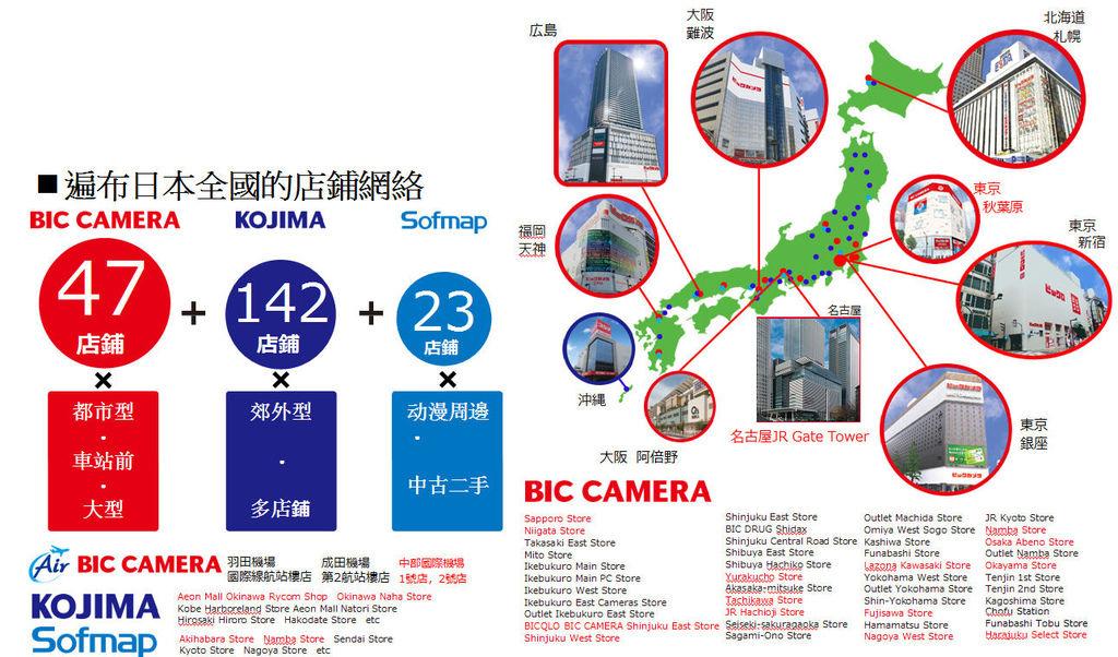 BIC CAMERA-2018-information-授權提供-KSK-01