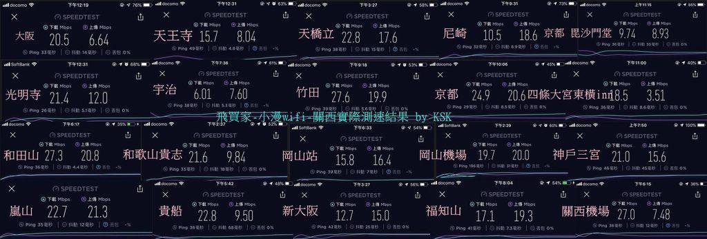 飛買家-小漫wifi-歐威 (關西測速by KSK)