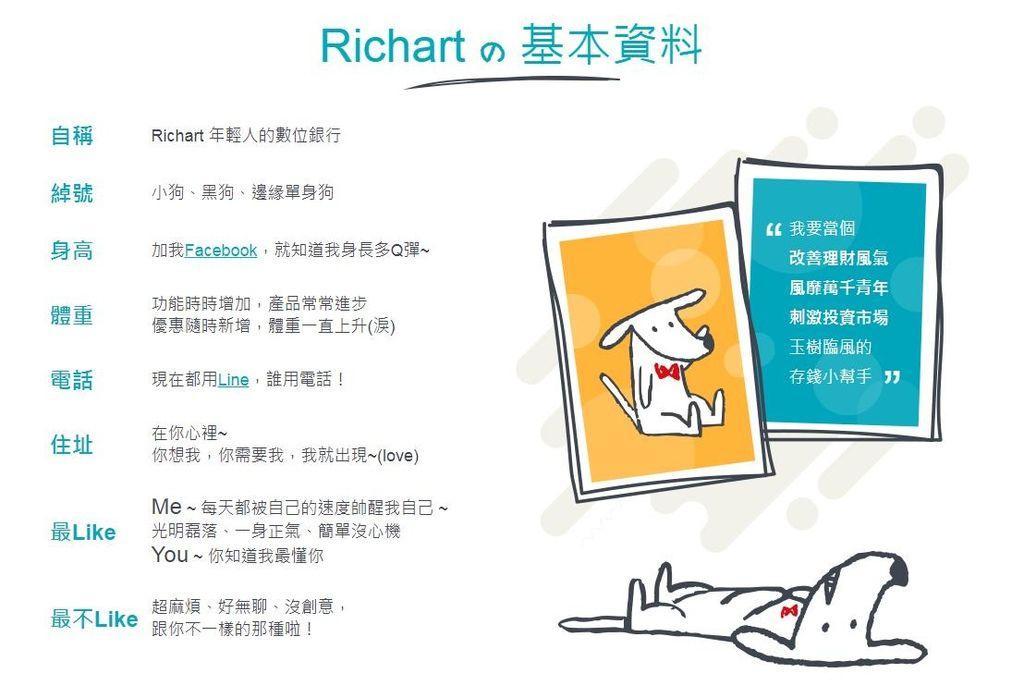 RICHART-4