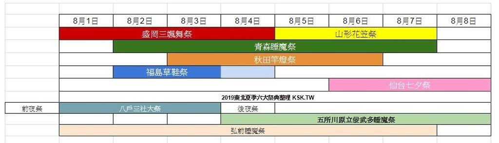2019東北六大祭日期KSK.TW.jpg