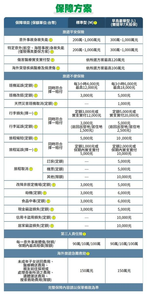 國泰產險NEW-商品表格.jpg