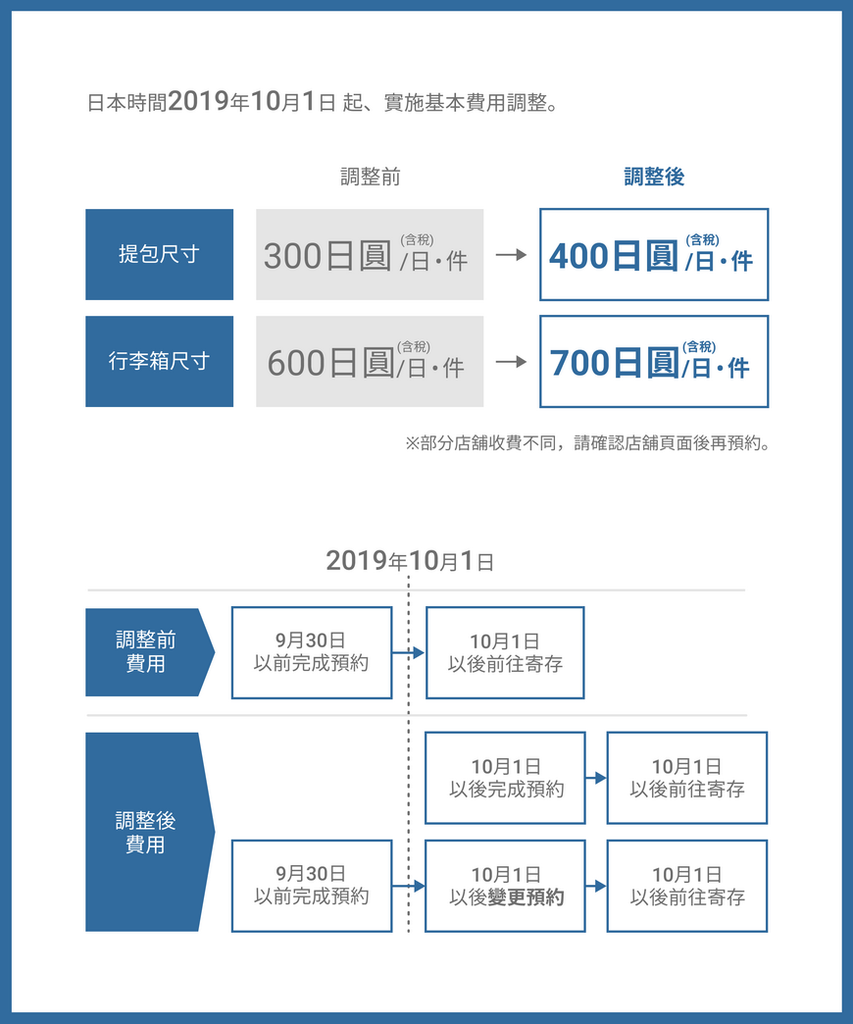 ecbo-price-20191001.png
