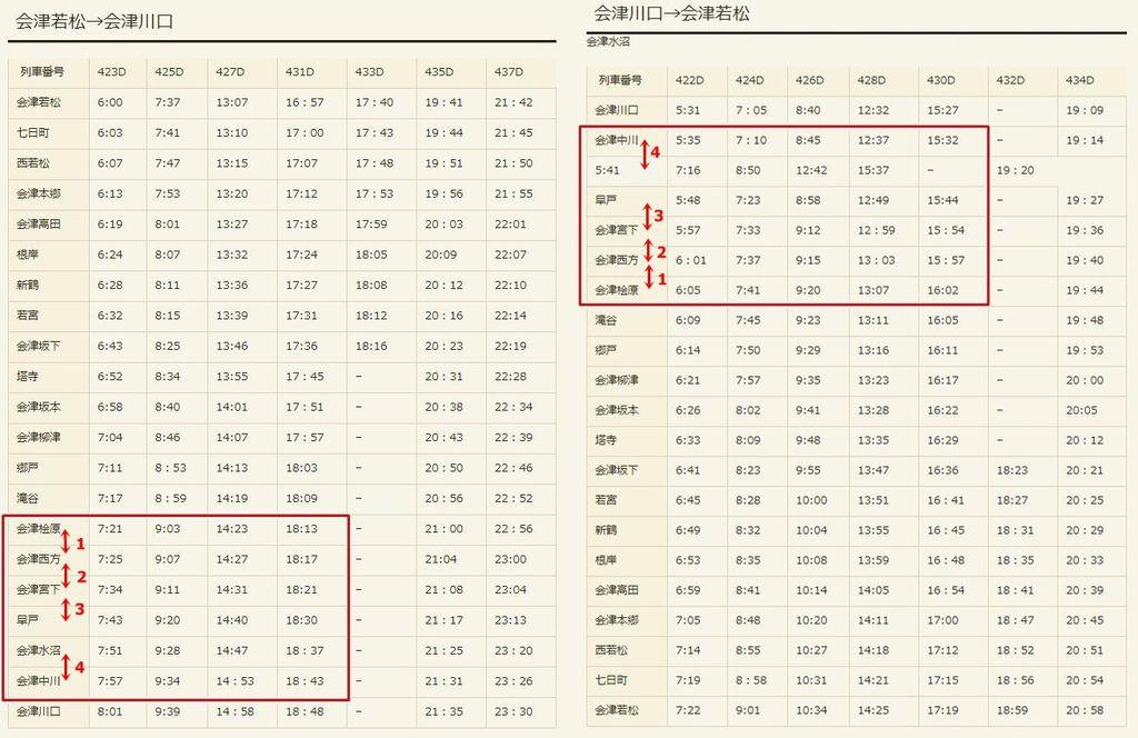 只見線時刻表-KSK.jpg