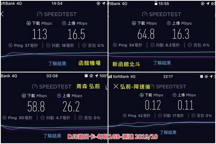 DJB遊日卡1GB日-測速-201910.jpg