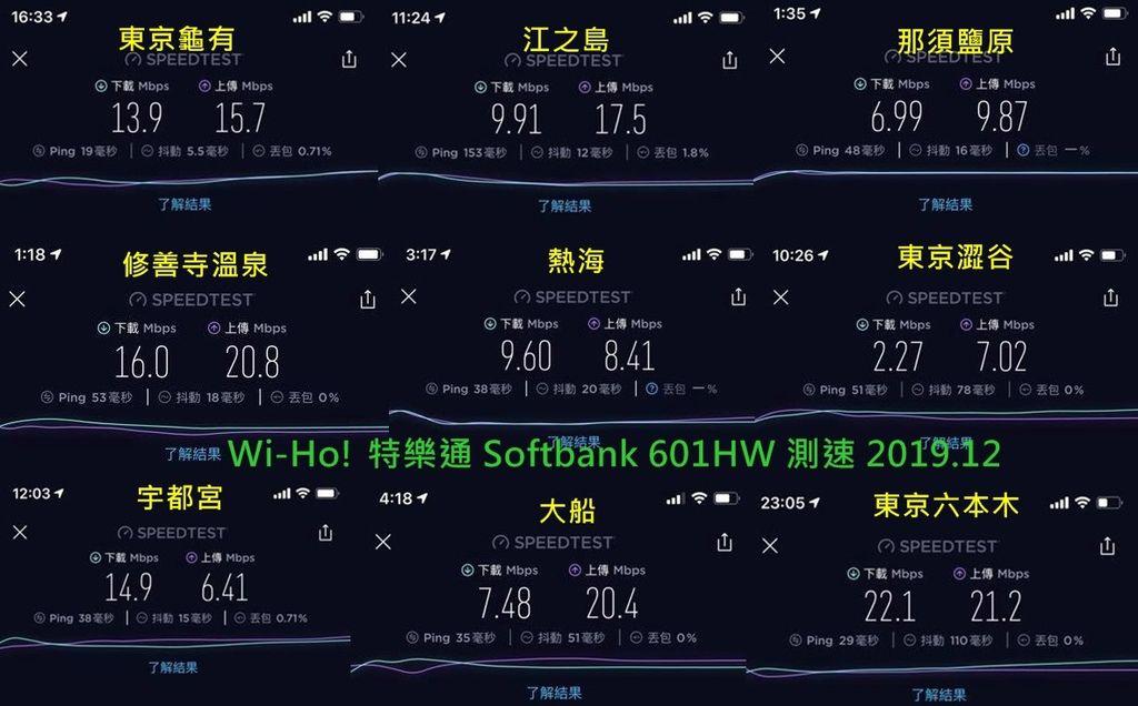wiho-測速-601HW-KSK-201912.jpg