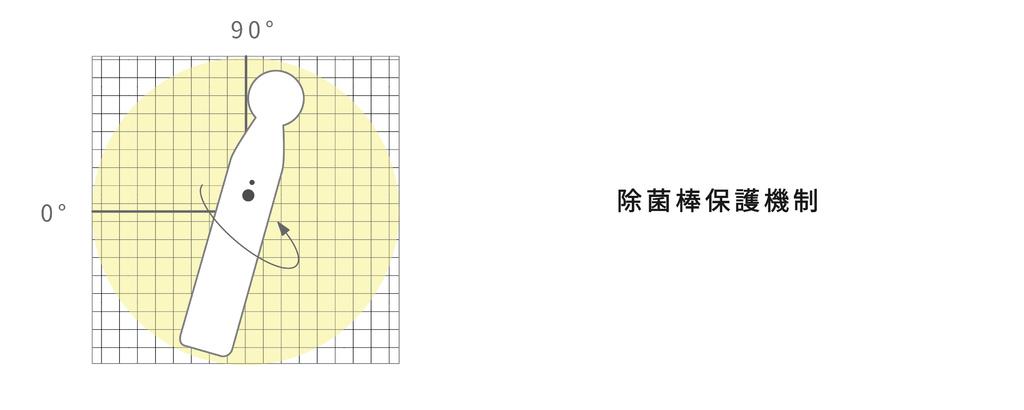 光立潔除菌棒6.jpg