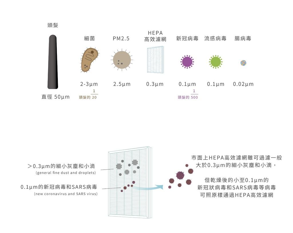 桌上型空氣除菌機3.jpg