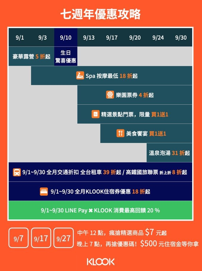 KLOOK7週年行事曆.png