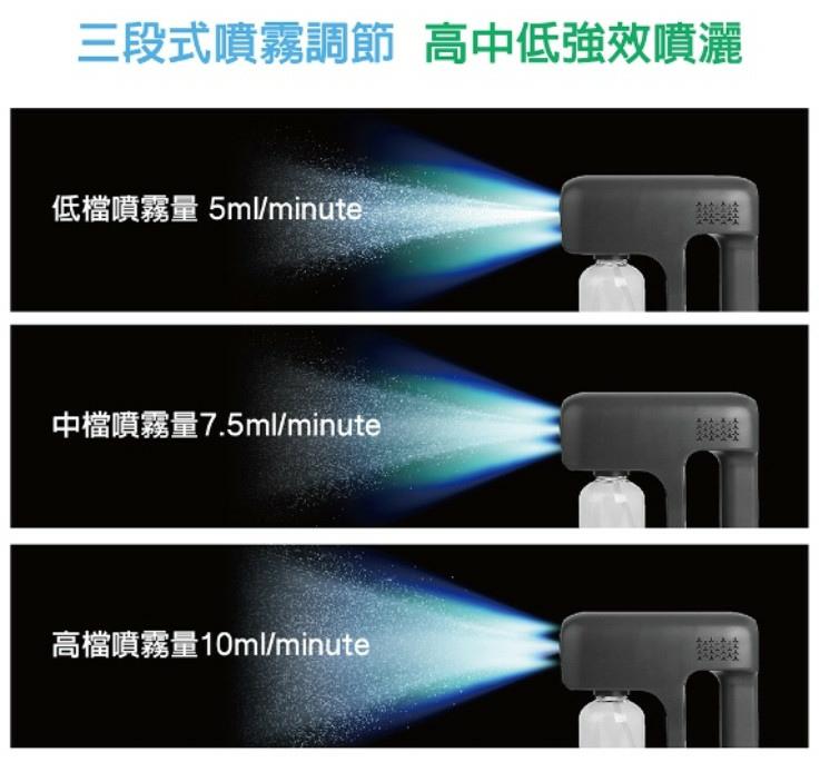 【WONDER】 藍燈噴霧殺菌槍7.jpg