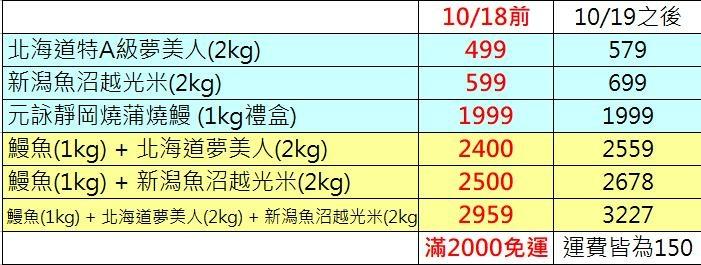 1019團購米新價格.jpg
