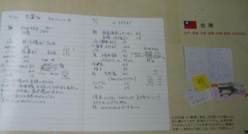 角田光代的筆跡