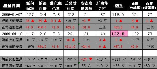 20090417_ketueki.jpg
