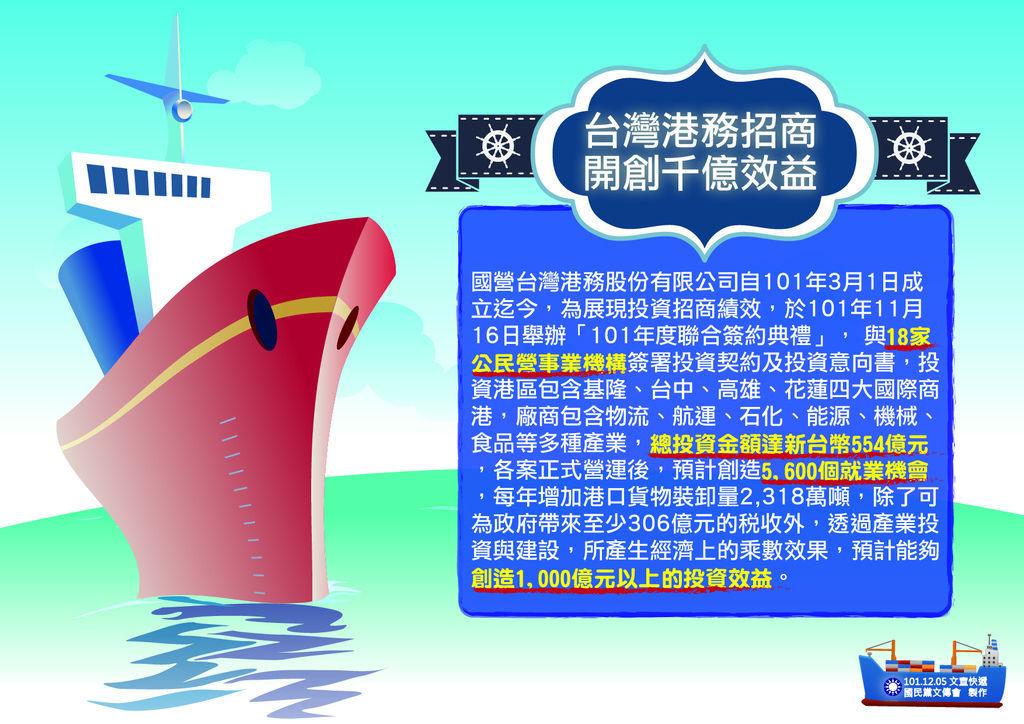 1205-台灣港務招商,開創千億效益