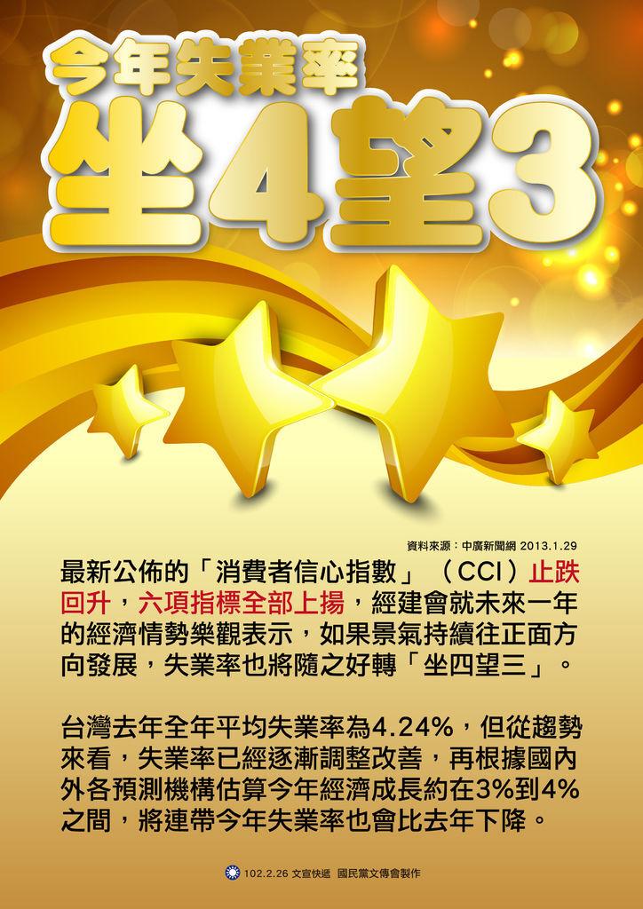 0226失業率 今年「坐4望3」