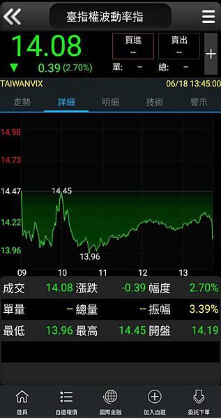 2019-6-18選擇權波動率走勢圖.jpg