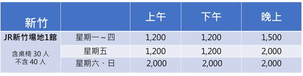 新竹教室租借推薦-JR教室場地租借-教室使用時段與費用.jpg