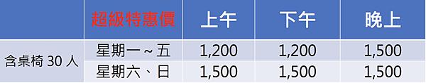 新竹教室租借201教室時段與費用.jpg