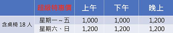 新竹教室租借202教室時段與費用.jpg