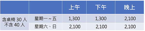 新竹教室場地租借網路推薦/費用與時段人數