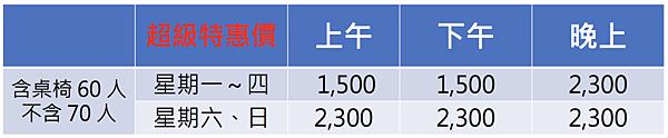 新竹教室場地租借-喜來登勝利教室-費用與時段人數