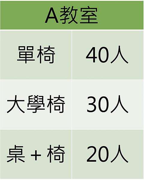 JR桃園思考致富A教室/桃園教室場地租借推薦.jpg
