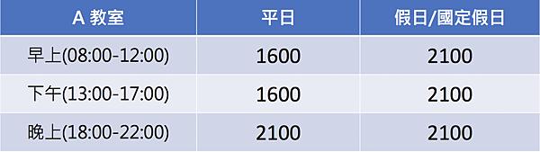 桃園教室場地租借/租用時段與費用.jpg