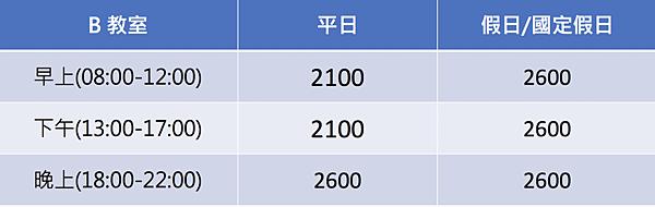 JR桃園思考致富B教室場地租借/租用時段與費用.jpg