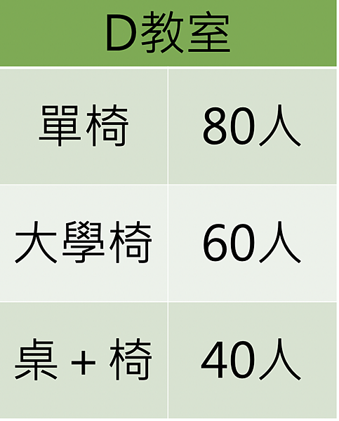 JR桃園思考致富D教室場地租借.jpg