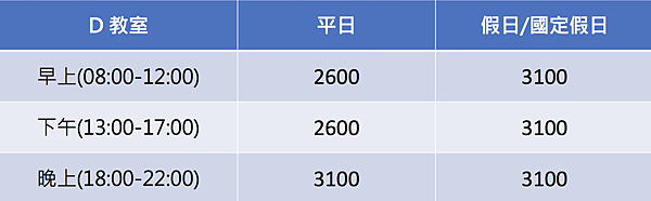 JR桃園思考致富D教室場地租借/教室租用時段與費用.jpg