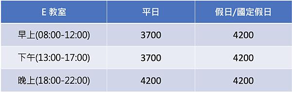 JR桃園思考致富E教室場地租借/教室租用費用與時段.jpg