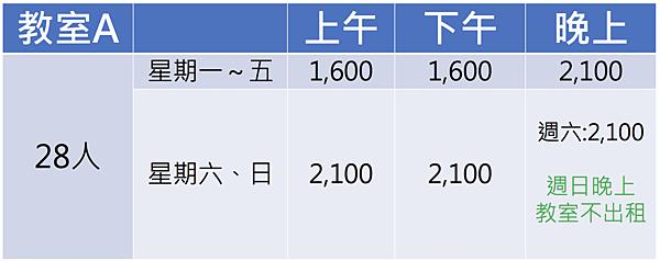 台中火車站教室租借時段/台中場地時段與費用.jpg