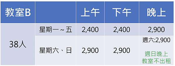台中火車站教室租借/台中場地租借/B教室.jpg