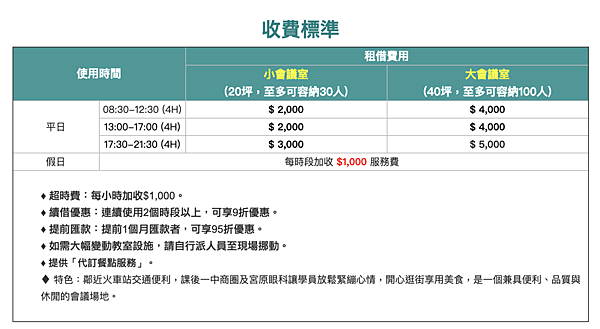 台中教室租借推薦/台中場地推薦/時段與費用介紹.png
