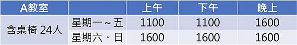 台北教室租借推薦/首選台北場地租借/台北火車站教室租借/A教室費用與時段.jpg