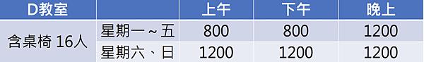 台北教室租借推薦/台北場地租借高CP值/台北火車站教室租借/.jpg