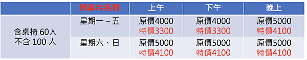 台北教室租借/場地租借/火車站教室租借/大教室費用與時段..png