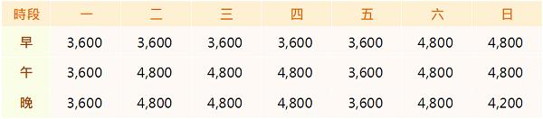 台北場地租借推薦/瘋理財場地租借/台北教室租借高CP值.png