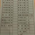 吳媽_3421