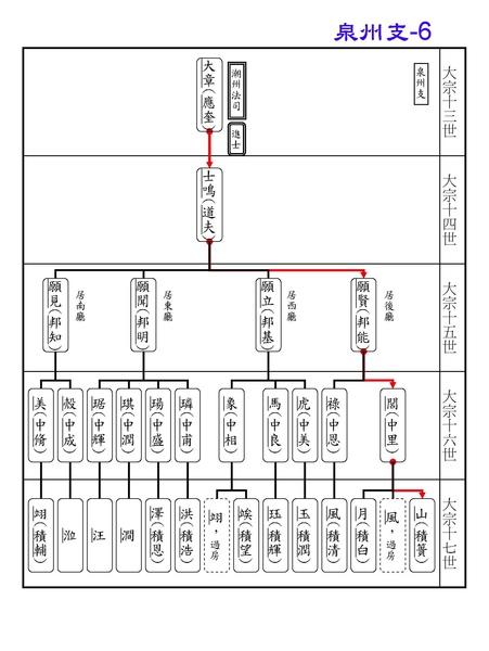 開閩始祖_Page_4.jpg