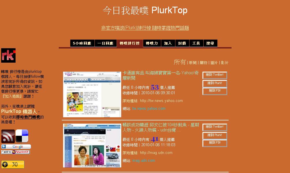 PlurkTop