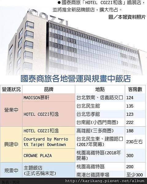 國泰商旅各地營運與規畫中飯店