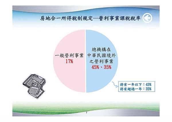 房地合一所得稅制規定─營利事業課稅稅率