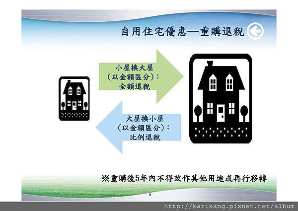 自用住宅優惠─重購退稅