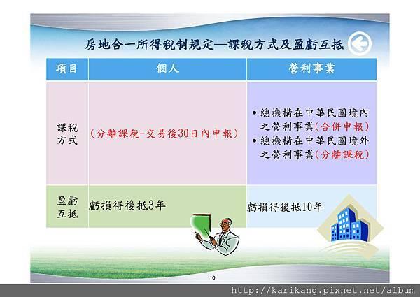 房地合一所得稅制規定─課稅方式及盈虧互抵