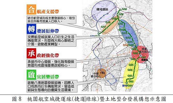 桃園都會區航空捷運線(綠線)G12G13G14都市計畫土地整合構想示意圖